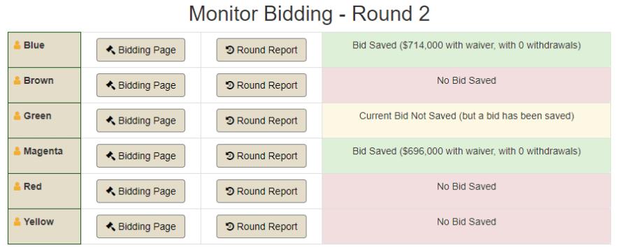 biddingMonitor